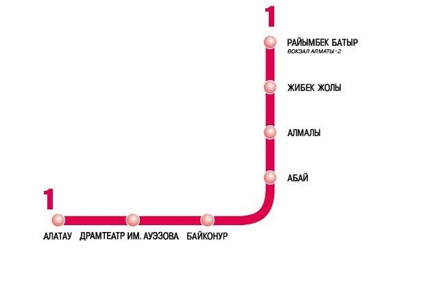 Метро города Алматы.