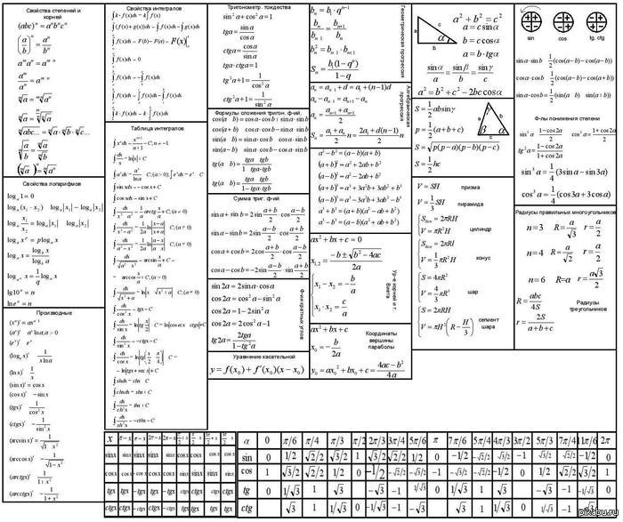 алгебра еге шпоры