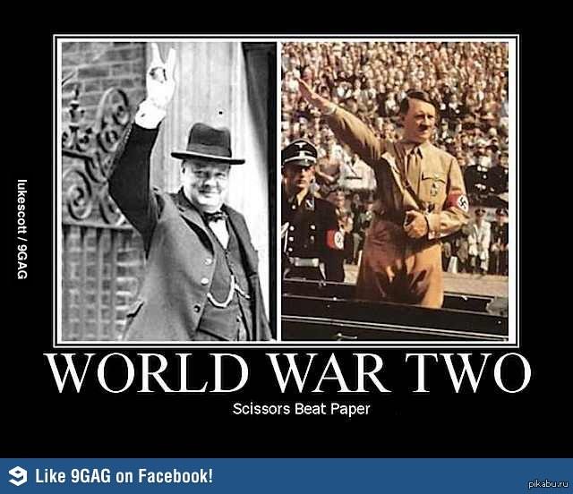 World War Two Essay