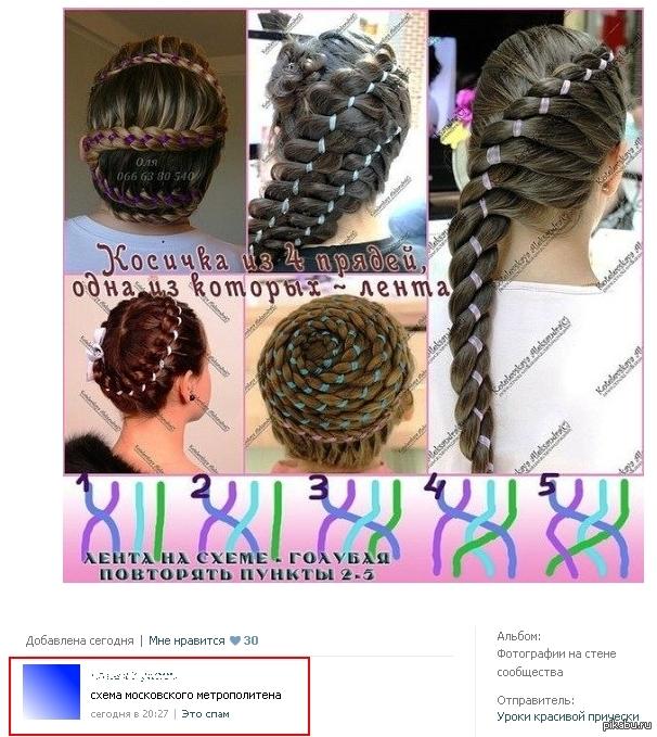 плетение косы с инструкцией
