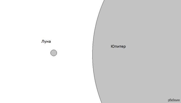 Ответ на пост про луну http pikabu ru story esli