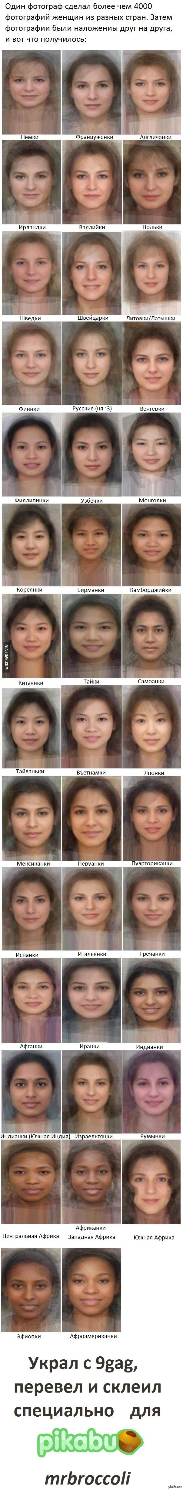 Фотографии девушек всех национальностей 5 фотография