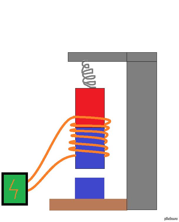 Как своими руками сделать вечный двигатель