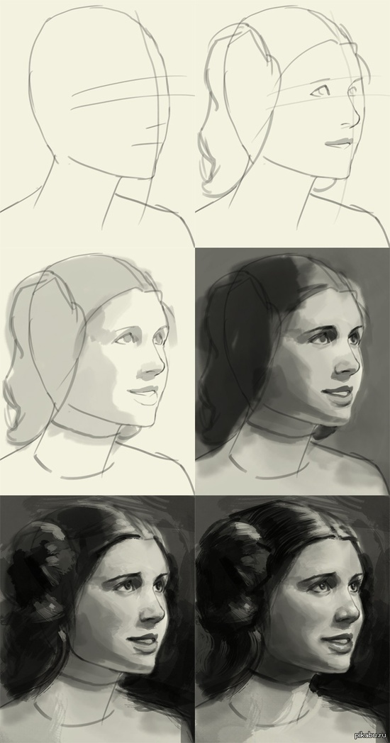 how to draw portraits accurately
