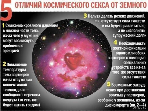 Поиск по тегу космос.