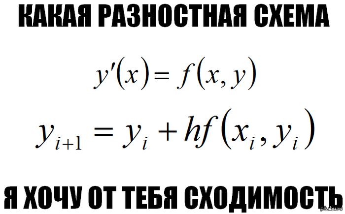 Метод Эйлера численные методы, математика, матан, диффуры, метод Эйлера, разностная схема.