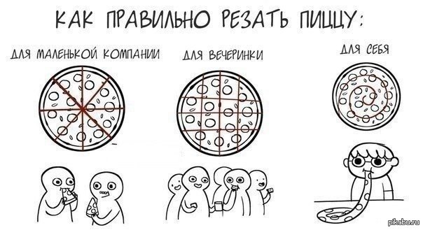 Пицца картинки нарисованная 1