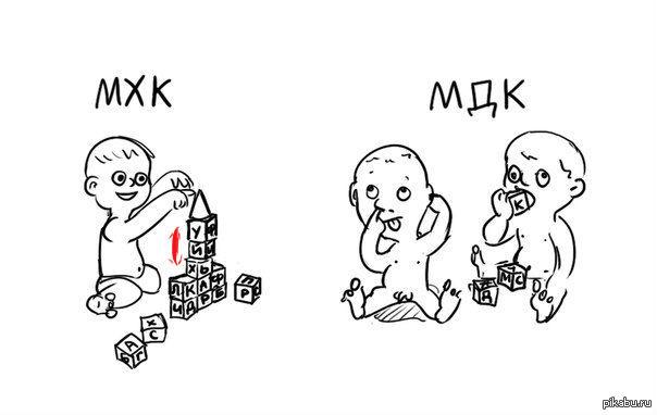 Что такое МДК, кто объяснит?