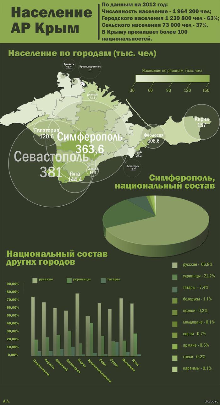 http://s.pikabu.ru/post_img/2013/07/10/10/1373470125_1854610327.jpg