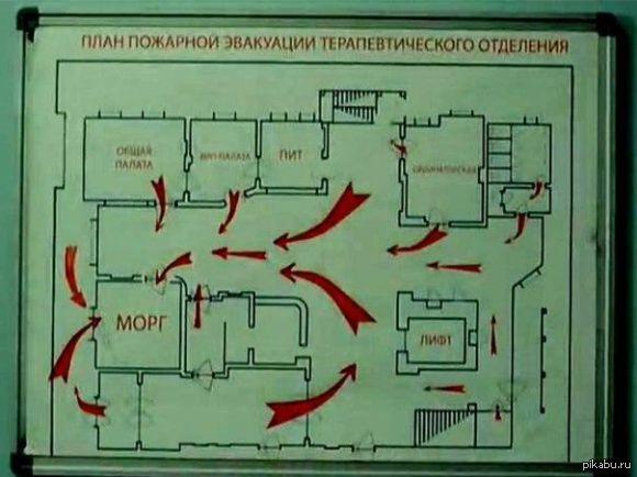 план эвакуации кз
