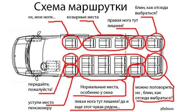 Схема маршрутки