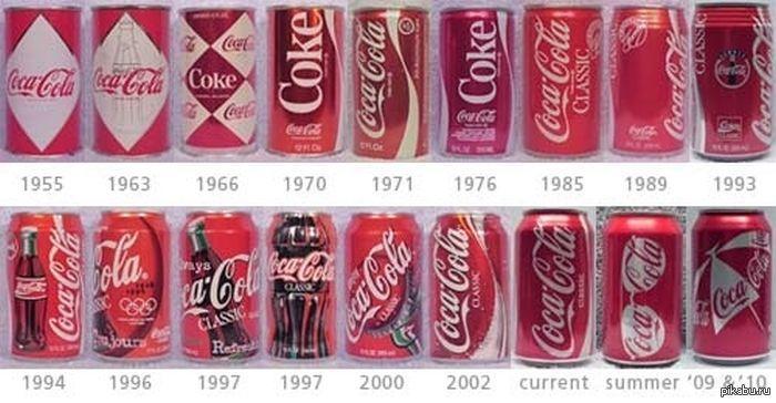 Дизайн кока-кола