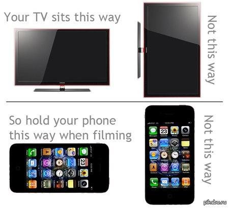 Как снимать на телефоне