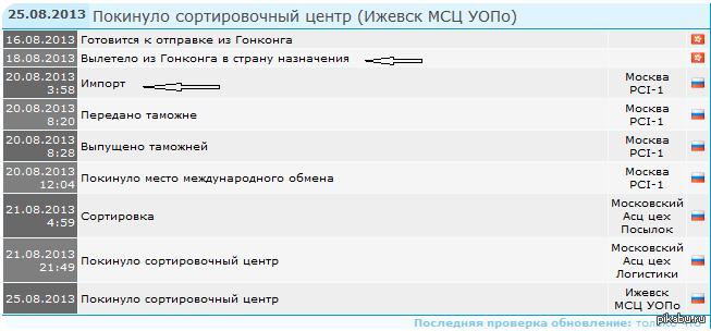 А вы тоже заметили, что Почта России стала работать оперативнее? Всего два дня на импорт.