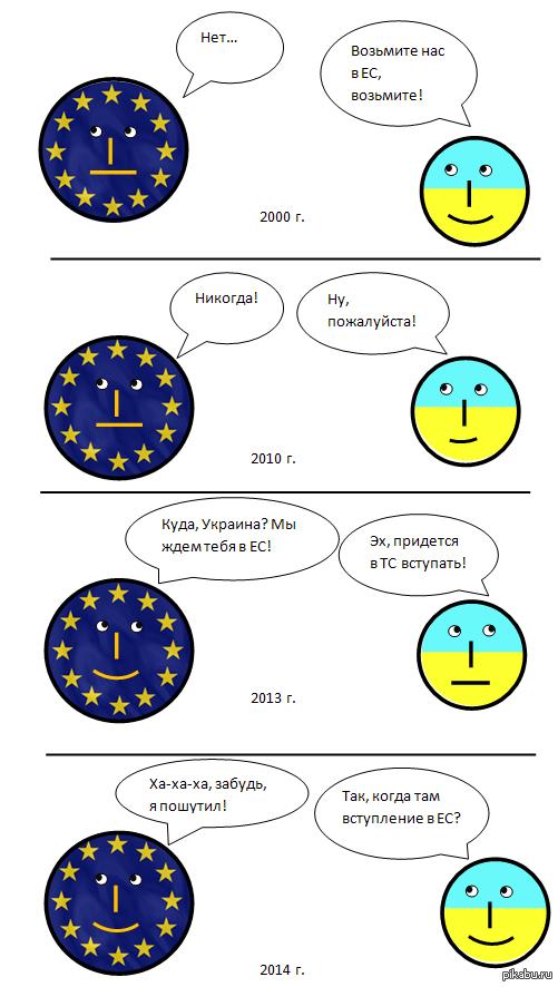 Евросоюз европа украина ес тс
