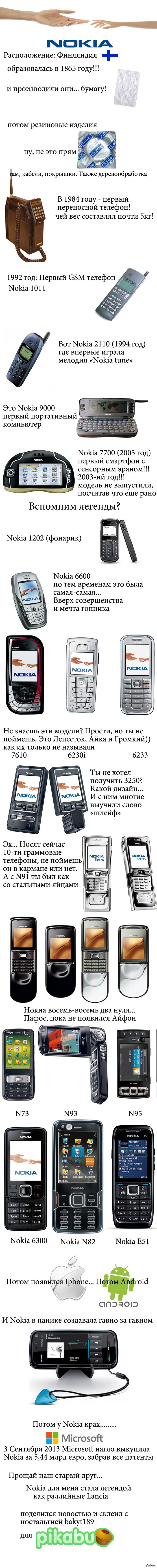Немножко о Nokia собрал с просторов интернета