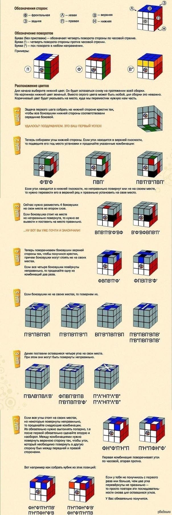 Схема кубика рубика для начинающих