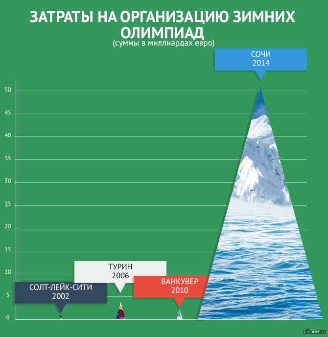 http://s.pikabu.ru/post_img/2013/09/20/9/1379683463_1813386754.jpg