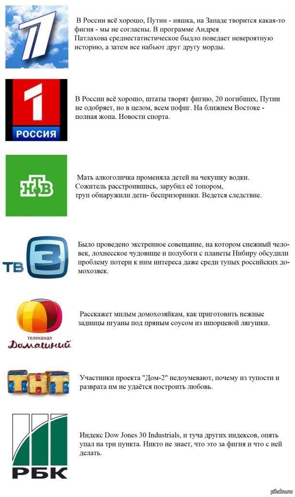 программа российского тв онлайн