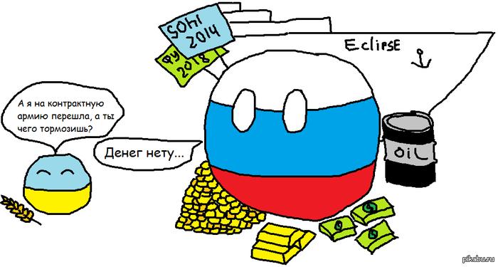 Украина политика армия призыв