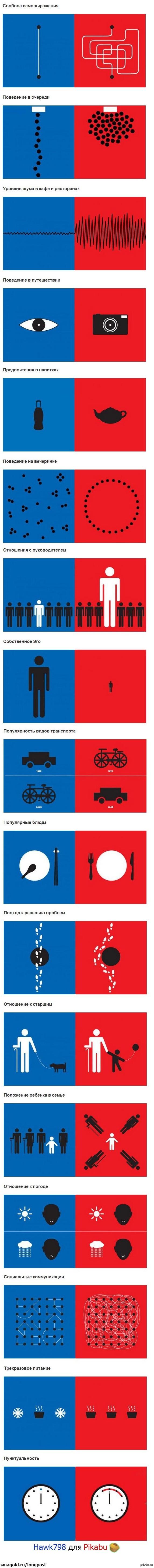 http://s.pikabu.ru/post_img/2013/10/08/6/1381215883_393753484.jpg