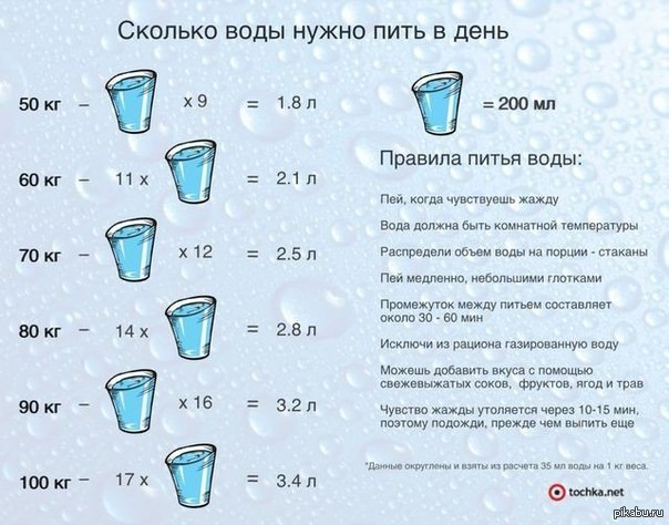 сколько времени пить розувастатин
