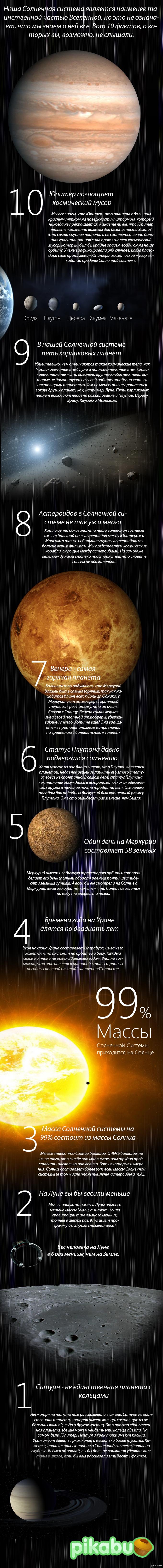 Космос солнечная система факты