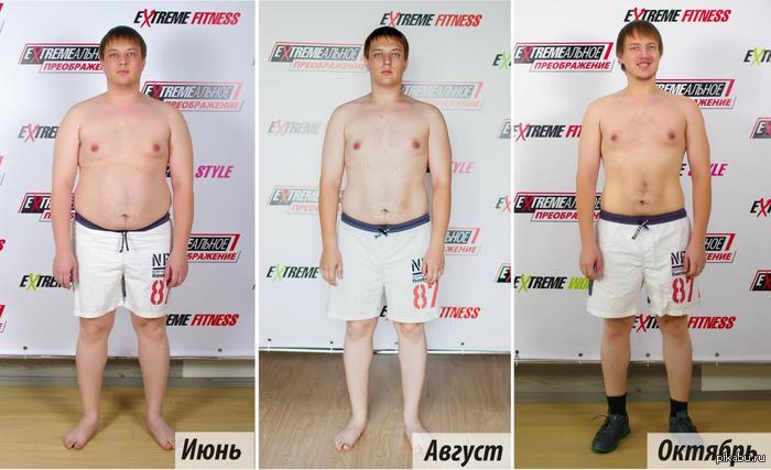 похудеть на 10 кг за три месяца