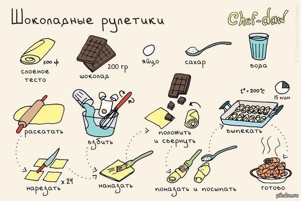 Рецепт вкусняшек в домашних условиях