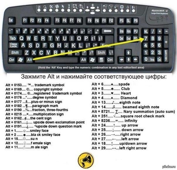Как сделать символы на клавиатуре буквы - NicosPizza.Ru