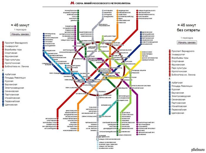 ну всем знакомо когда в метро