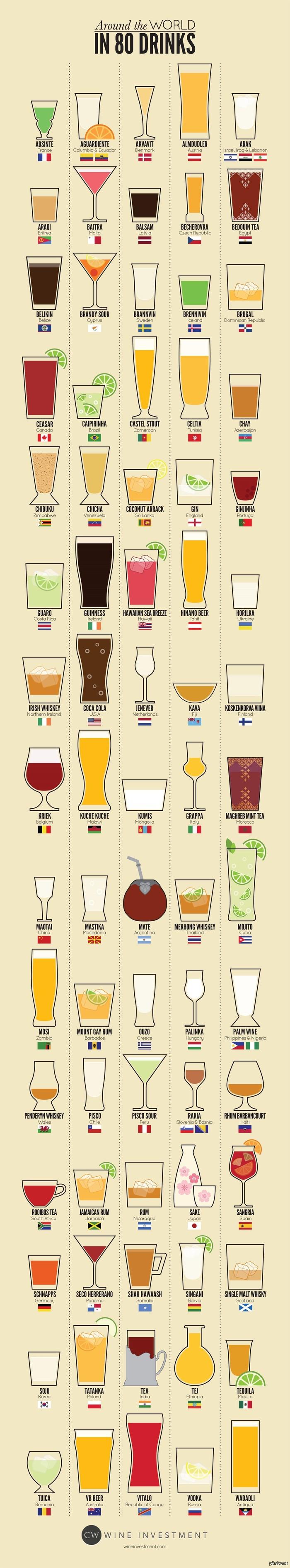 Алкогольные и безалкогольные напитки