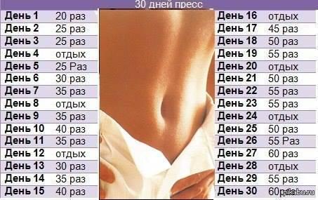 схема подходов для грудных мышц