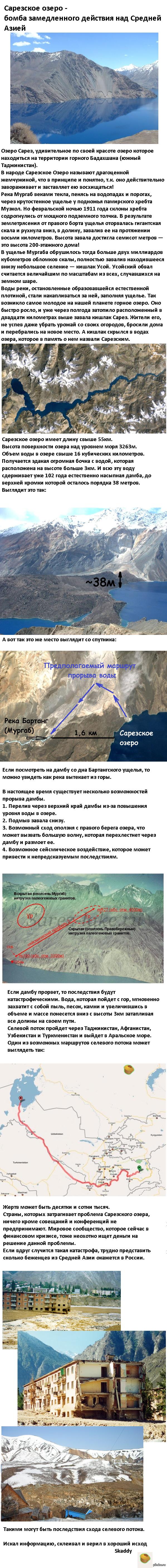 Сарезское озеро. О существующей по сей день природной бомбе замедленного действия.