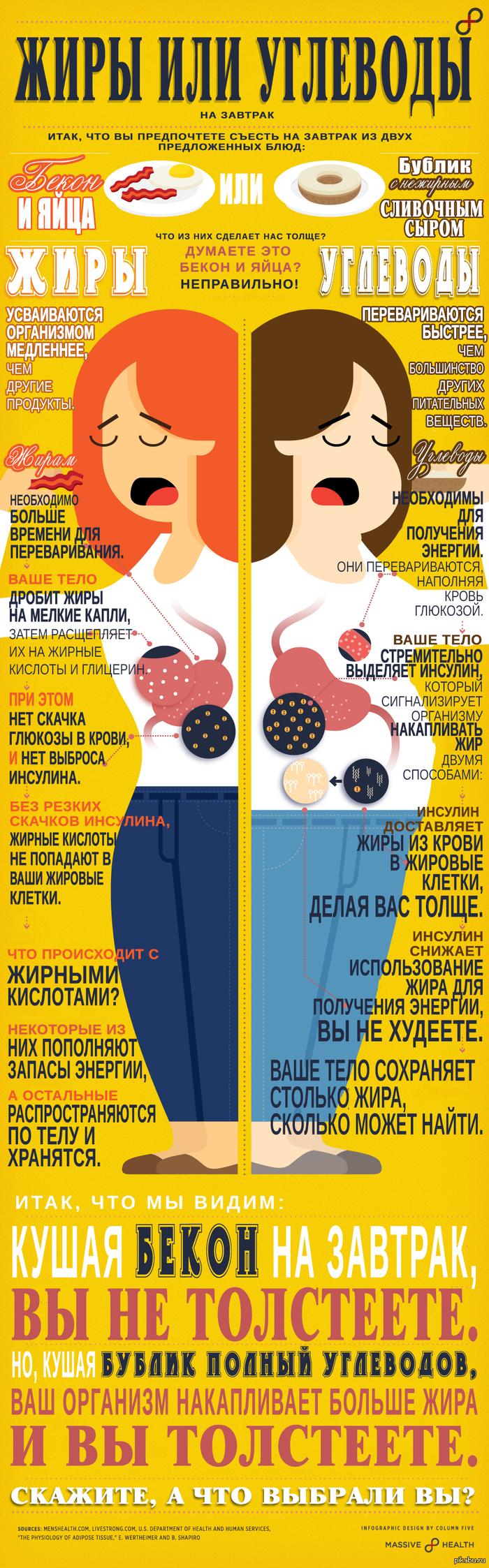 еда перед тренировкой для похудения примеры
