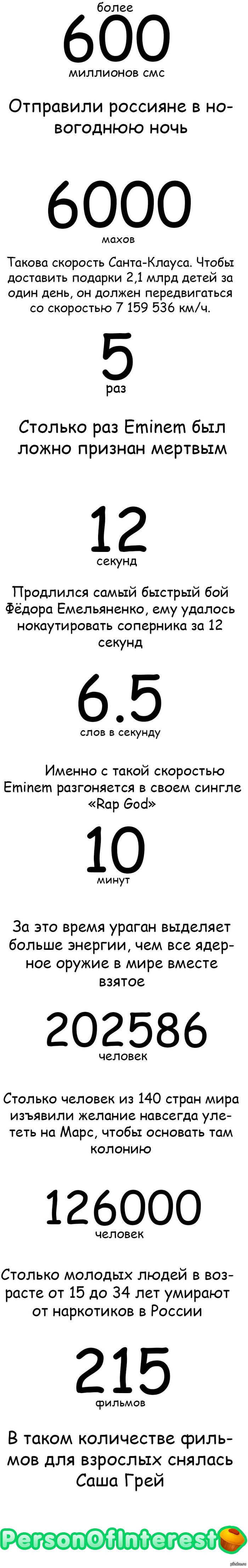 http://s.pikabu.ru/post_img/2014/01/09/11/1389292362_802782287.png