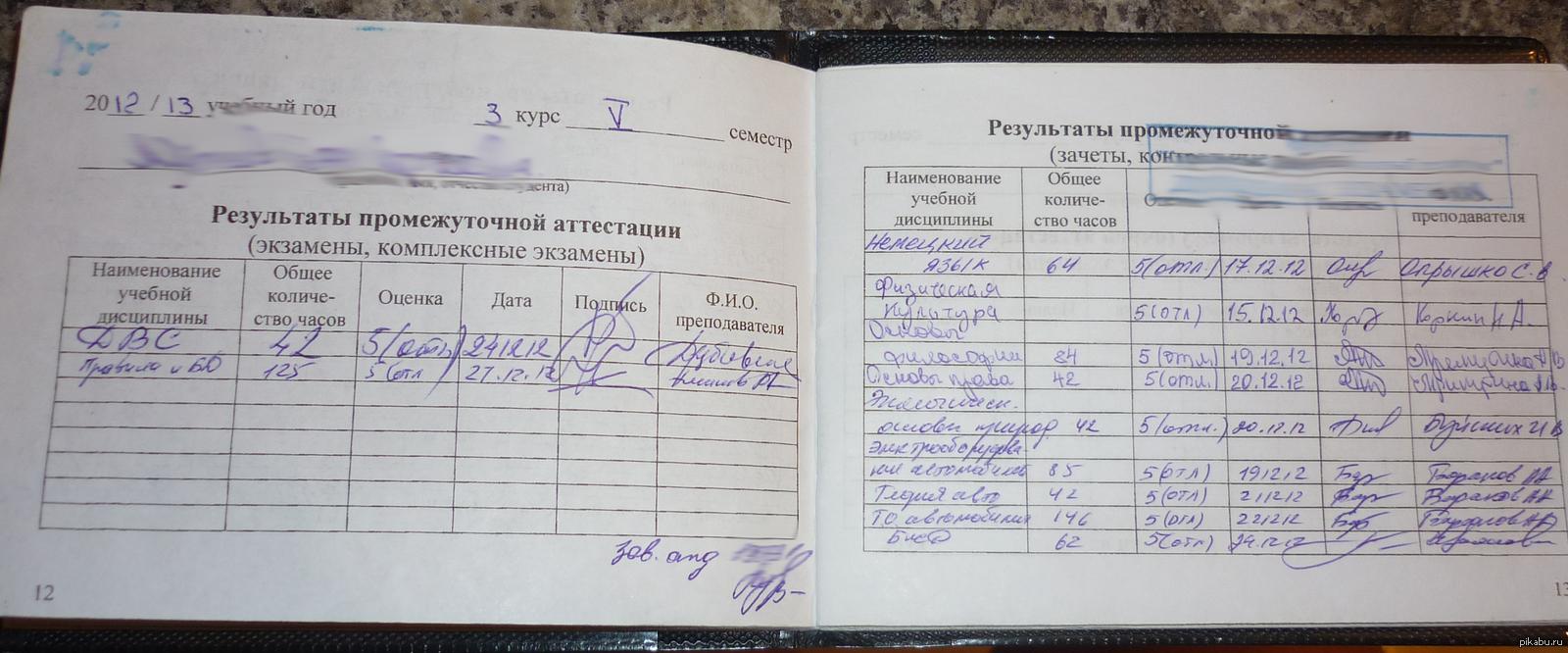 Русские студентки сдают сессию 27 фотография