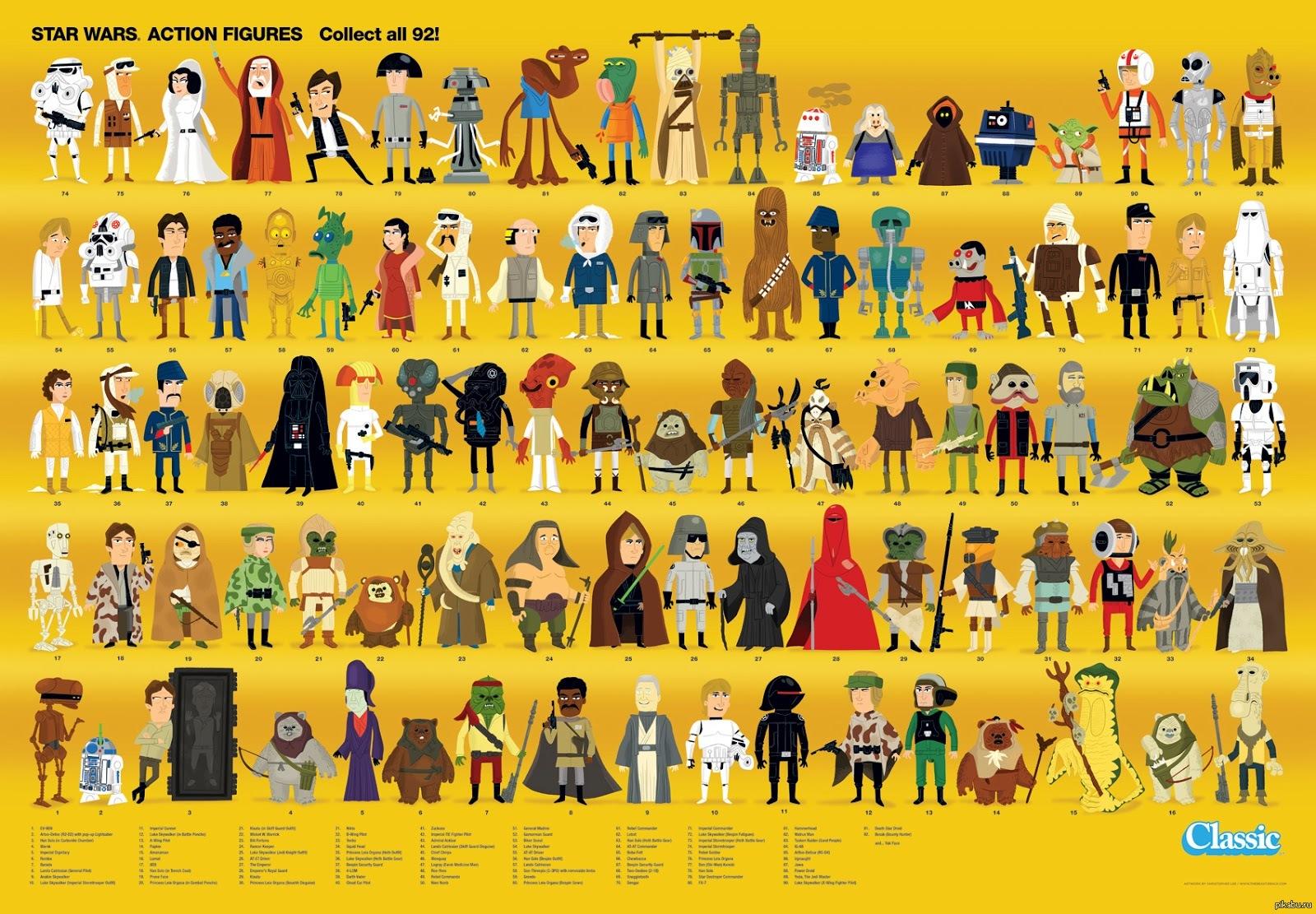 звёздные войны персонажи с фото