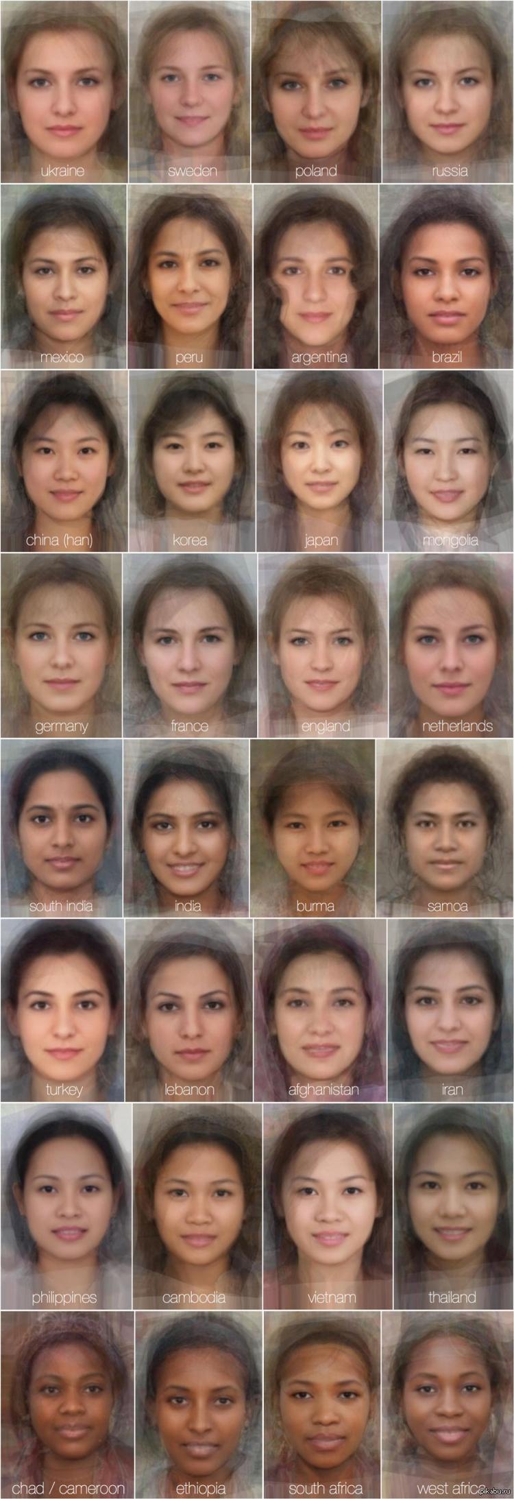 Девушки разных видов фотоъ фото