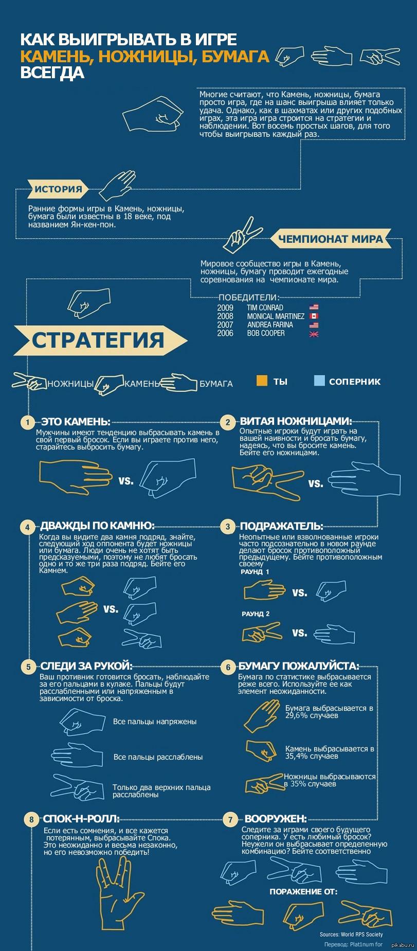kamen-nozhnitsi-bumaga-eroticheskaya-igra