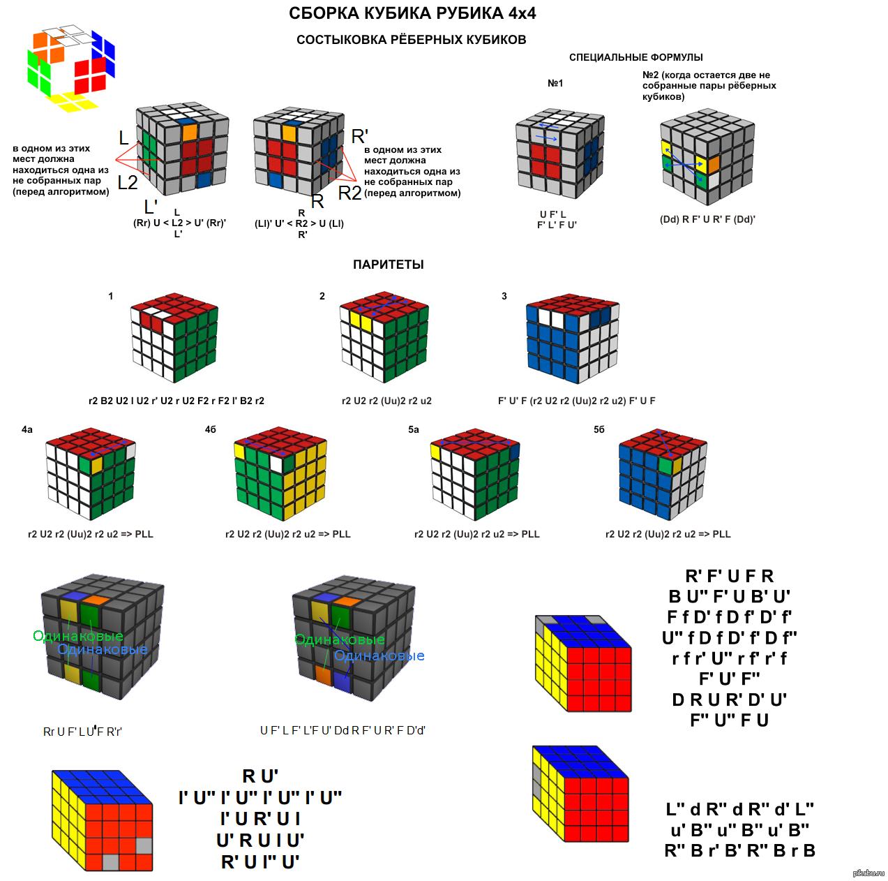 схема сбора кубика-рубика 3 на 3