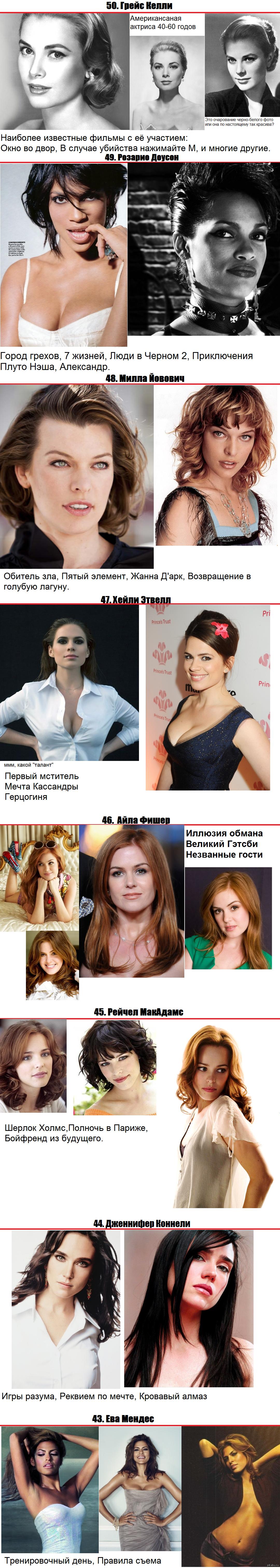 Поиск по актрисам