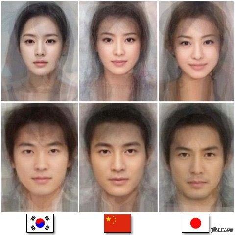 Азиаты японцы